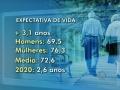 Estudo do IBGE aponta crescimento na expectativa de vida em MT